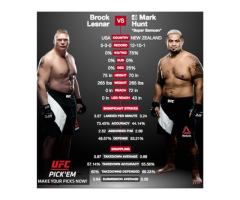 UFC 200 Sat. Jul. 9, 2016 Lesnar vs Hunt